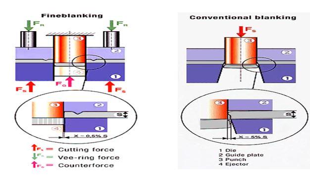 HG Precision Mold Manufacture