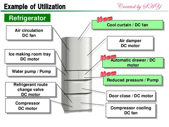 Motor Core Mold-HG precision mold